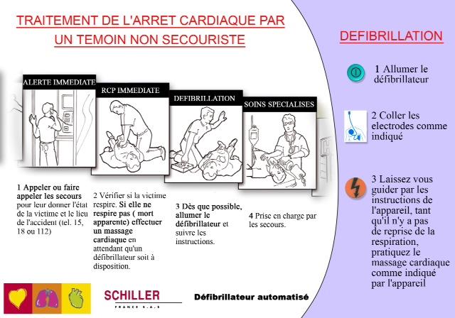 defibrilateur-schiller