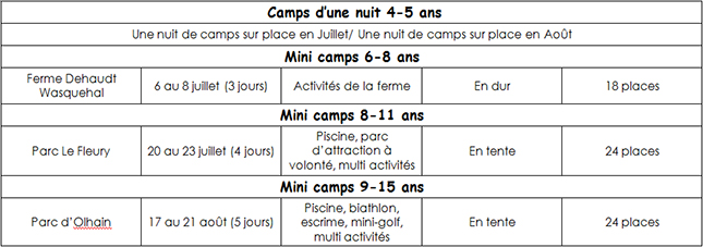 campsete2015