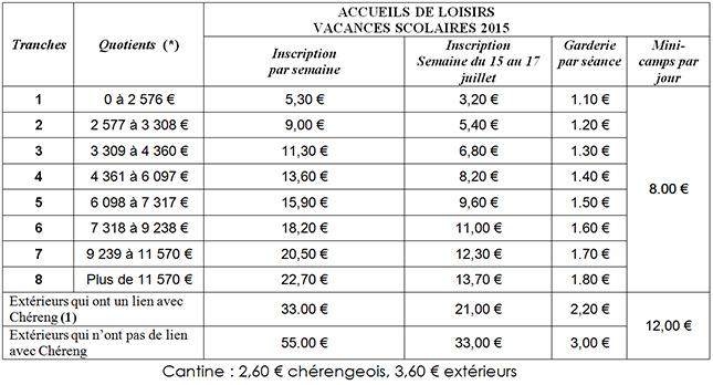 tarif2015centre